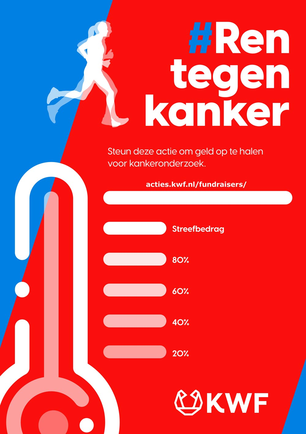 Ren tegen kanker - Voortgang-poster